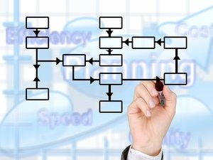 benefits_of_project_management